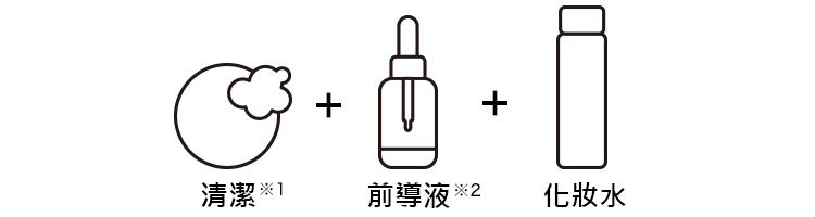 洗顔・導入液・化粧水が1枚で!